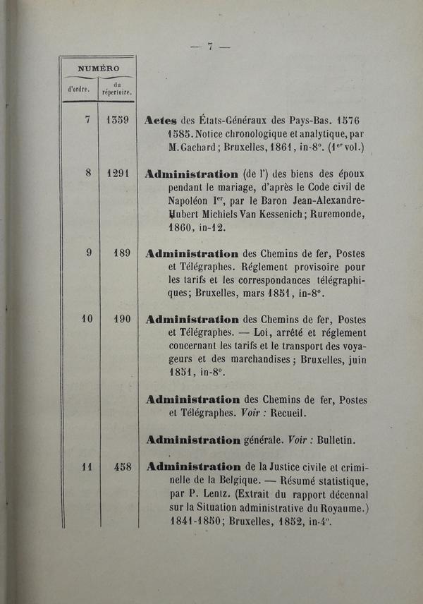 Anoniem - Catalogue de la Bibliothèque du Sénat de Belgique