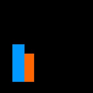 Logo BlueOrangeBooks